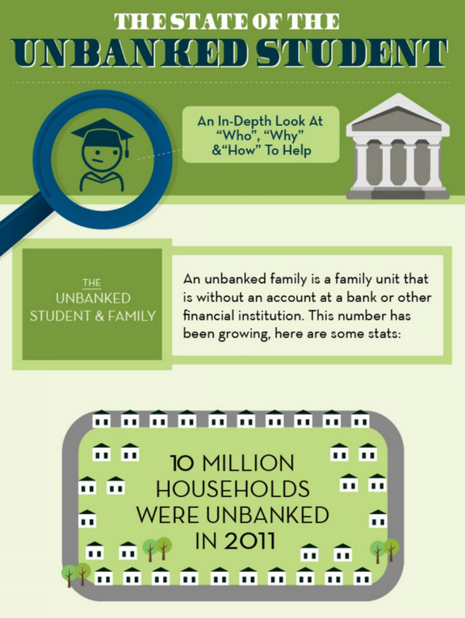 The Who, The Why and The How of Helping Unbanked Students Infographic