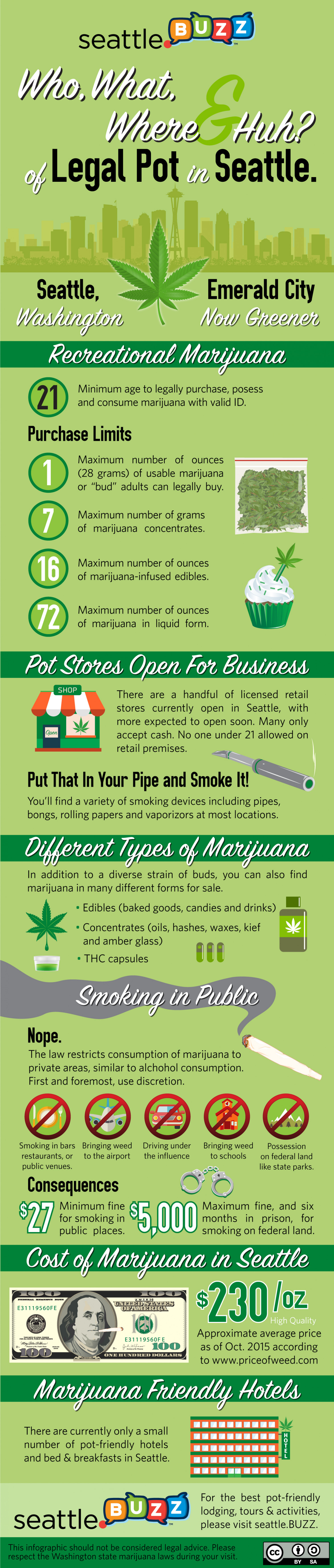 The Who, What, Where and Huh of Legal Pot in Seattle Infographic