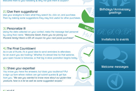 The Wonderful World of Autoresponders Infographic