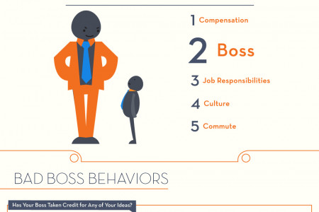 The Workplace Insider: The Bad Boss Diaries Infographic