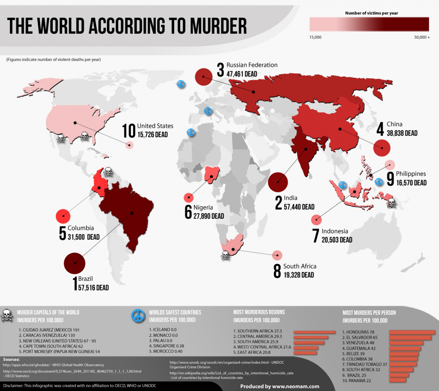The World According to Murder Infographic