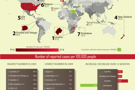 The World According to Rape Infographic
