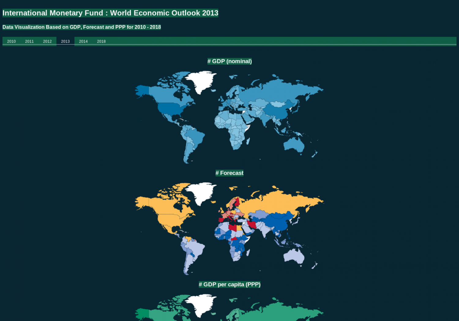 The World GDP 2010 - 2018 Infographic