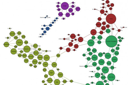 The World Map Reimagined as a Social Network Infographic