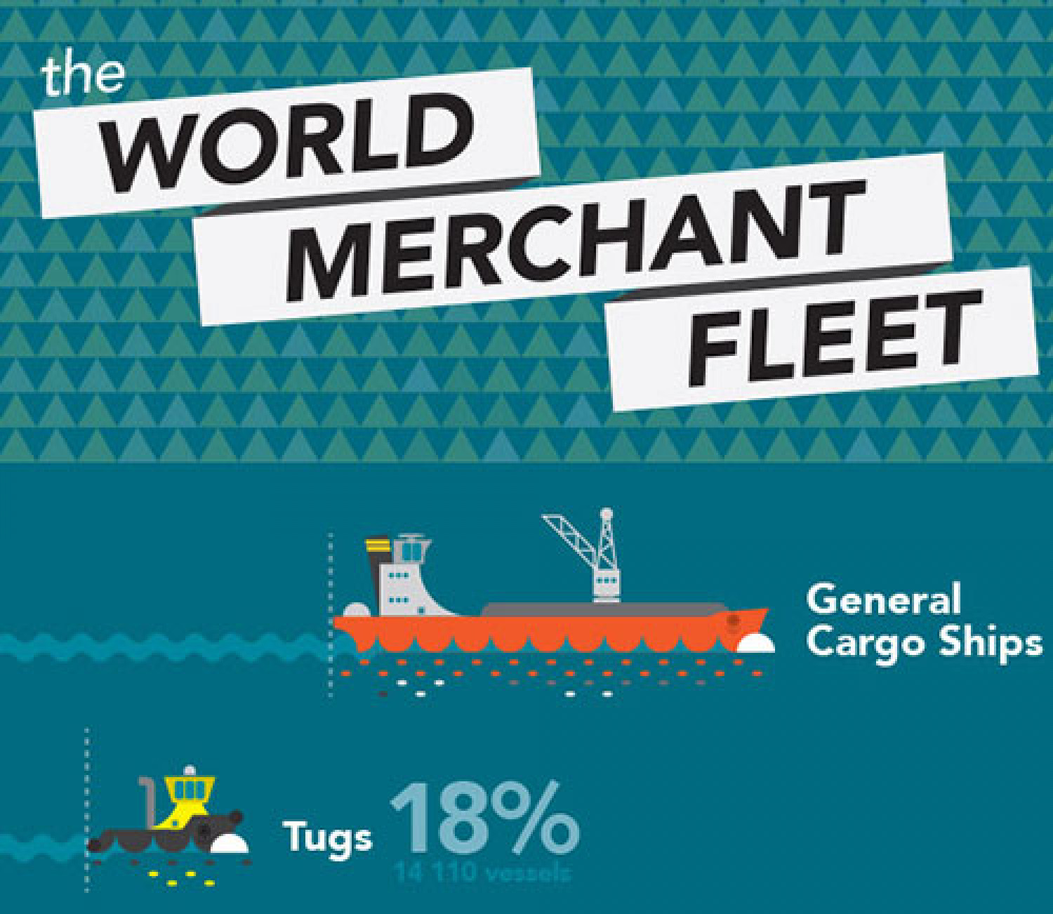The World Merchant Fleet Infographic