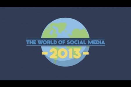 The World of Social Media 2013 Infographic