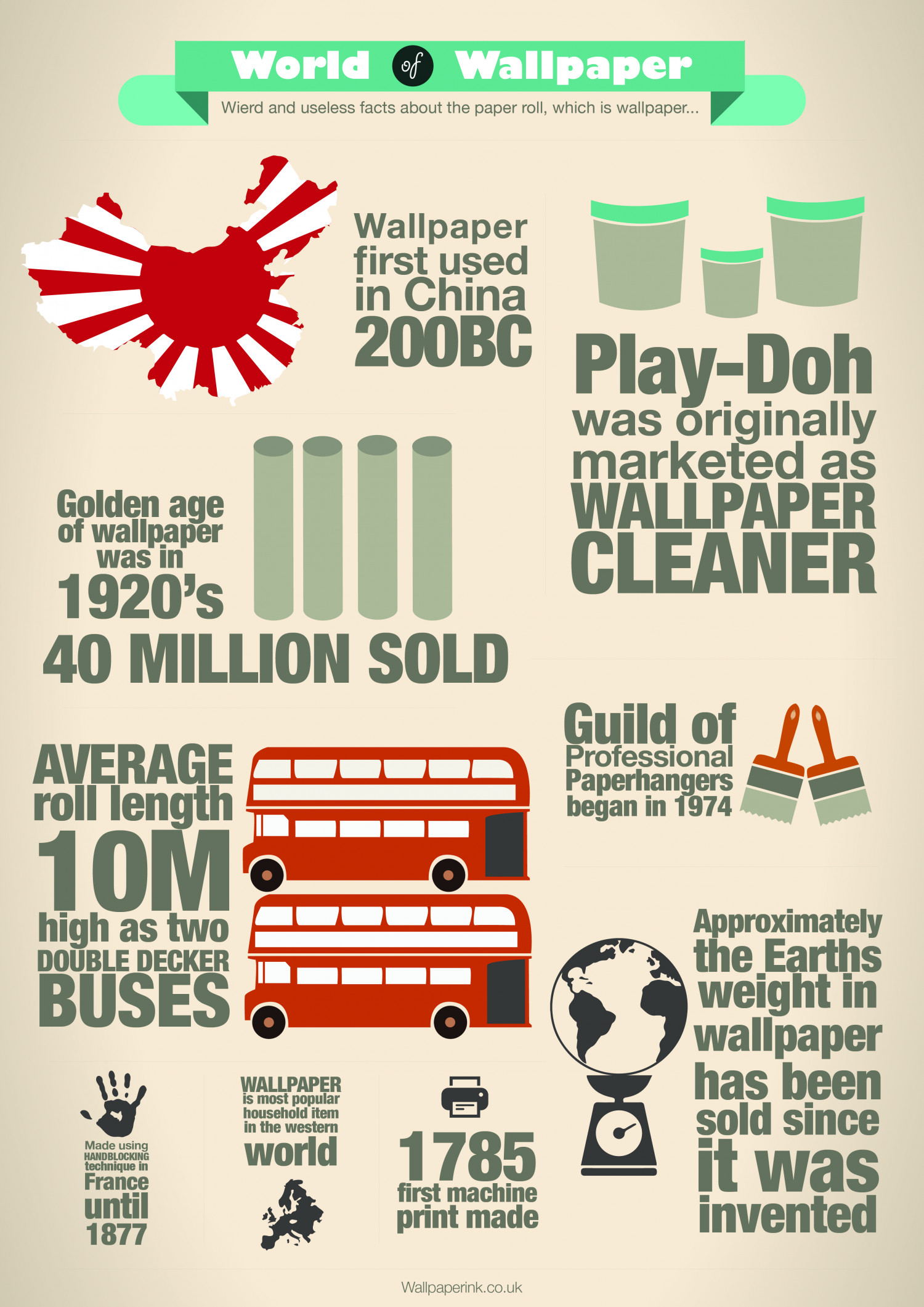 The World of Wallpaper Infographic