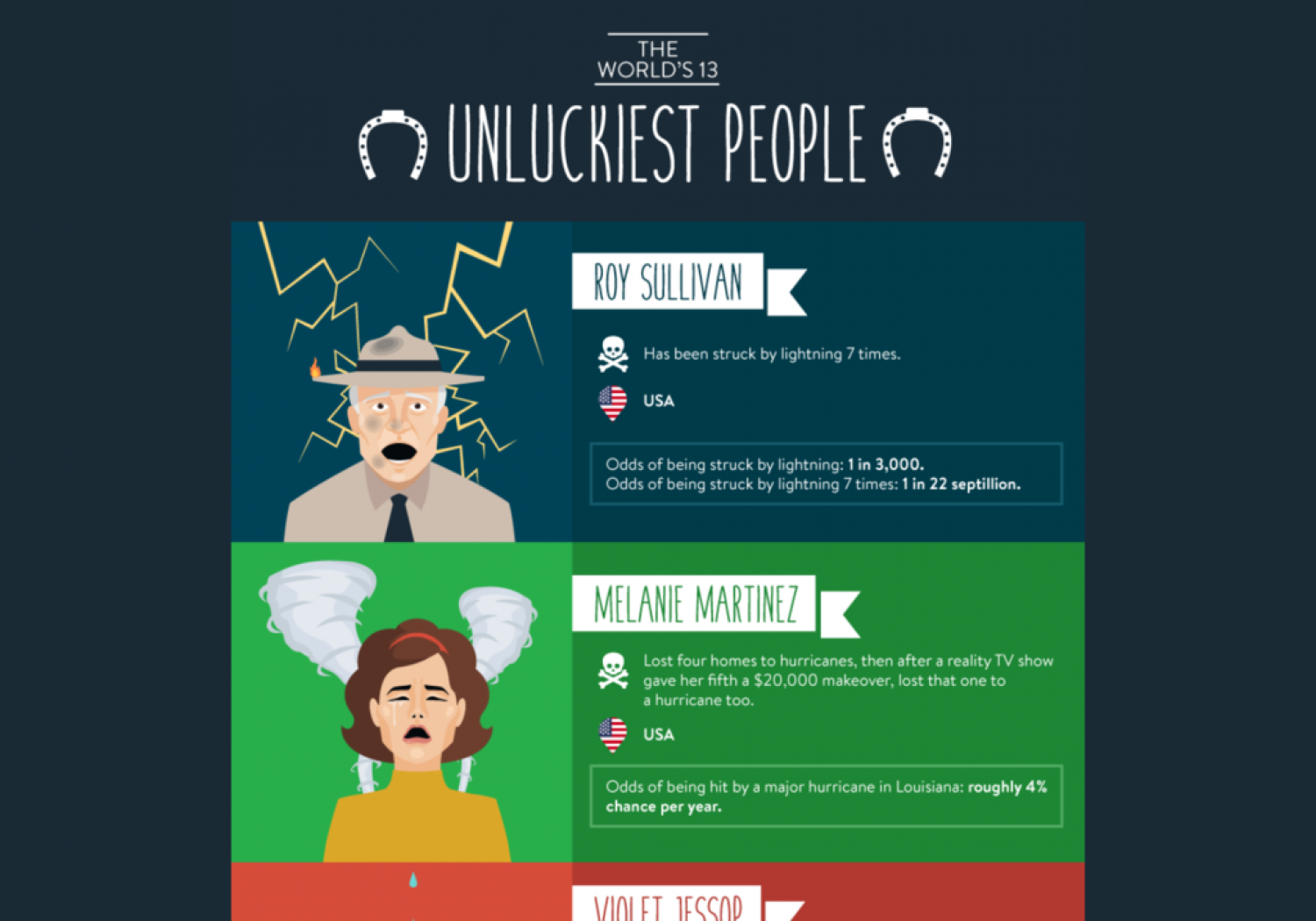 The World's 13 Unluckiest People Infographic