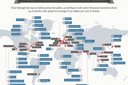 The World's Best Hotels Infographic