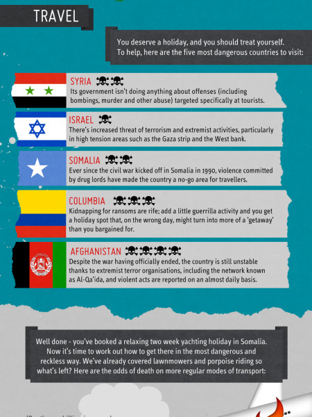 The World's Deadliest Infographic Infographic