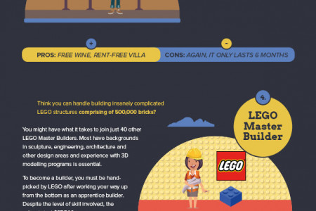 The World's Greatest Jobs Infographic
