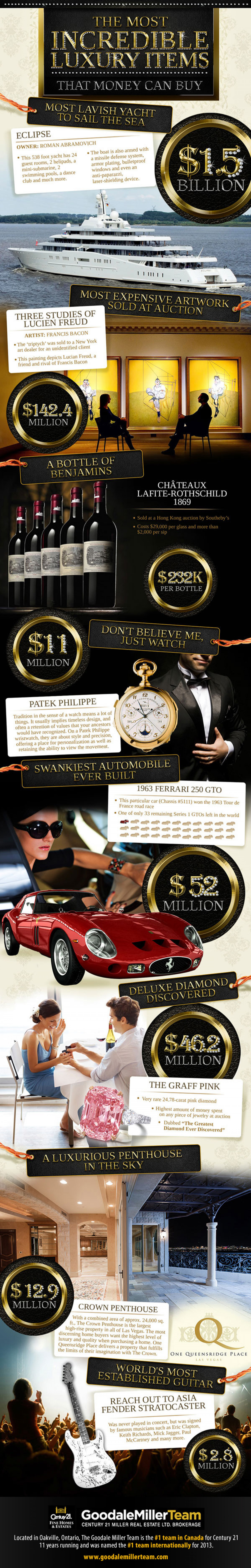 The World's Greatest Luxury Items! Infographic