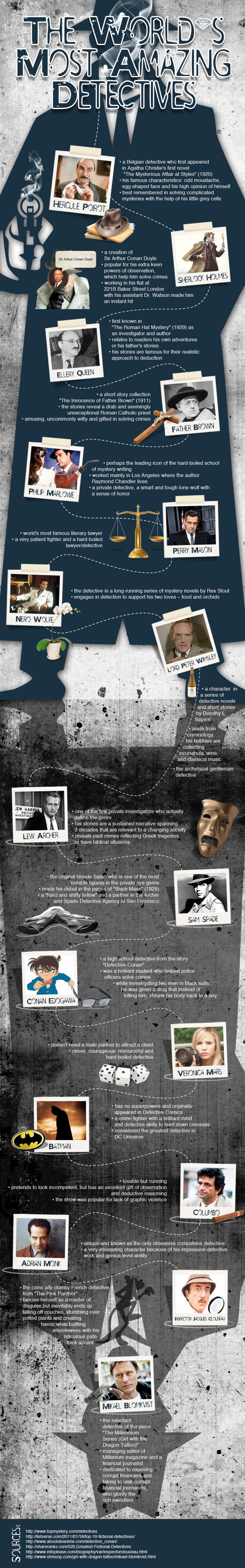 The World's Most Amazing Detectives Infographic