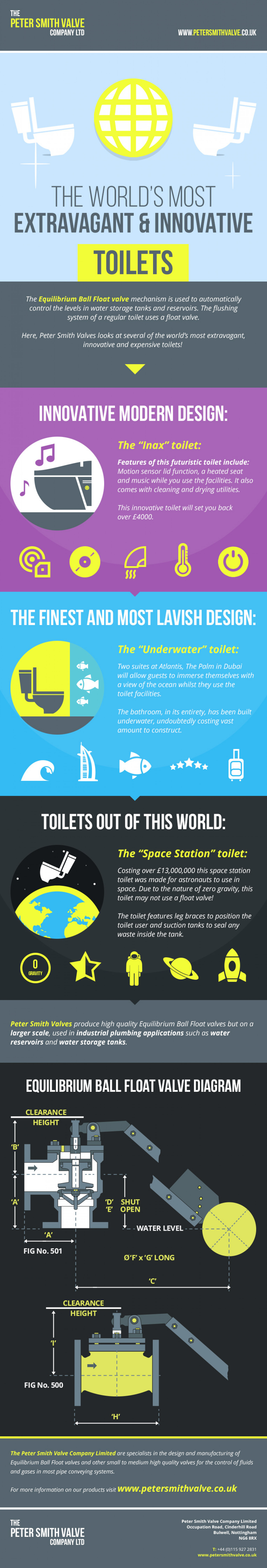 The World's Most Extravagant & Innovative Toilets Infographic
