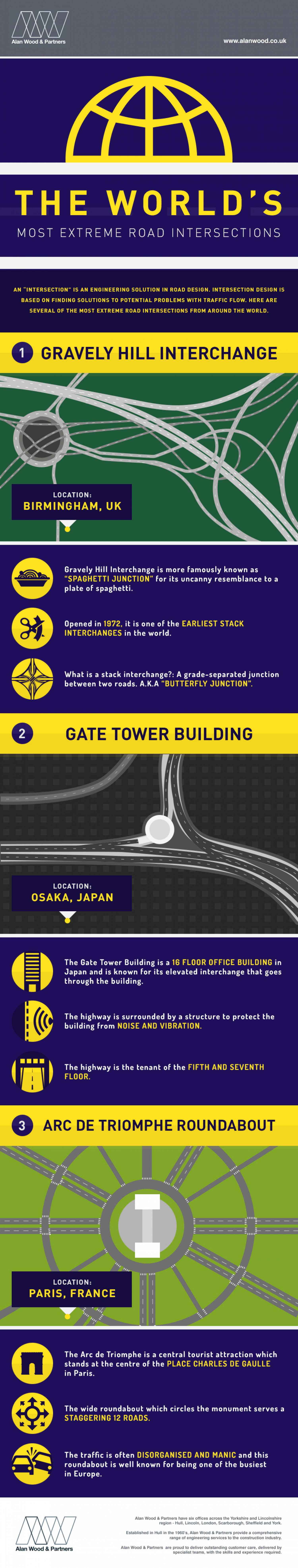 The World's Most Extreme Road Intersections Infographic