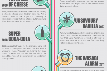 The World's Most Pointless Scientific Discoveries  Infographic