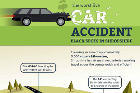 The worst car accident Infographic