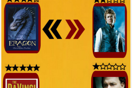 The Worst Hollywood Book Adaptations Infographic
