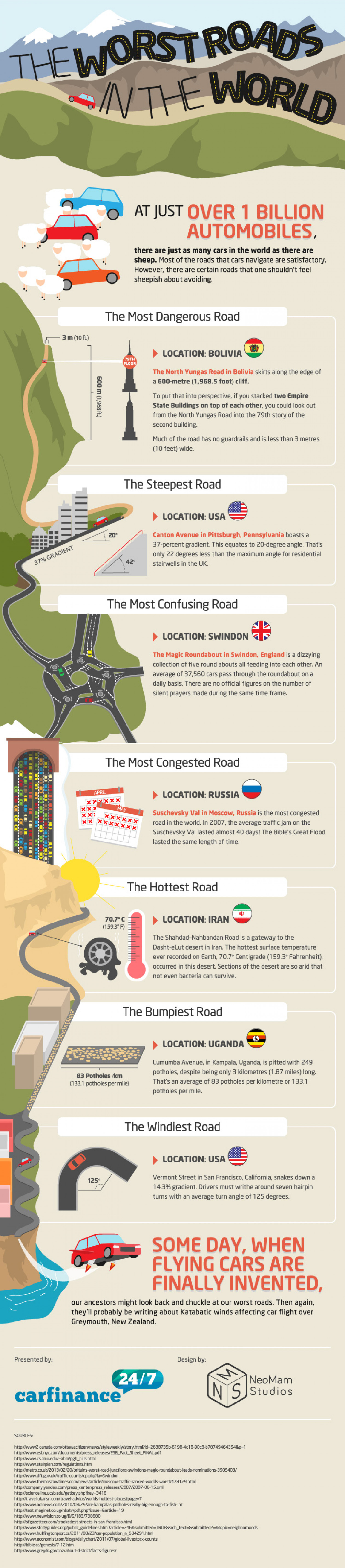 The Worst Roads in the World Infographic