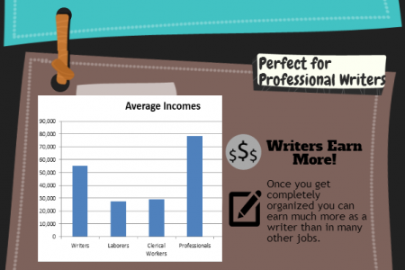 The Write CRM Infographic