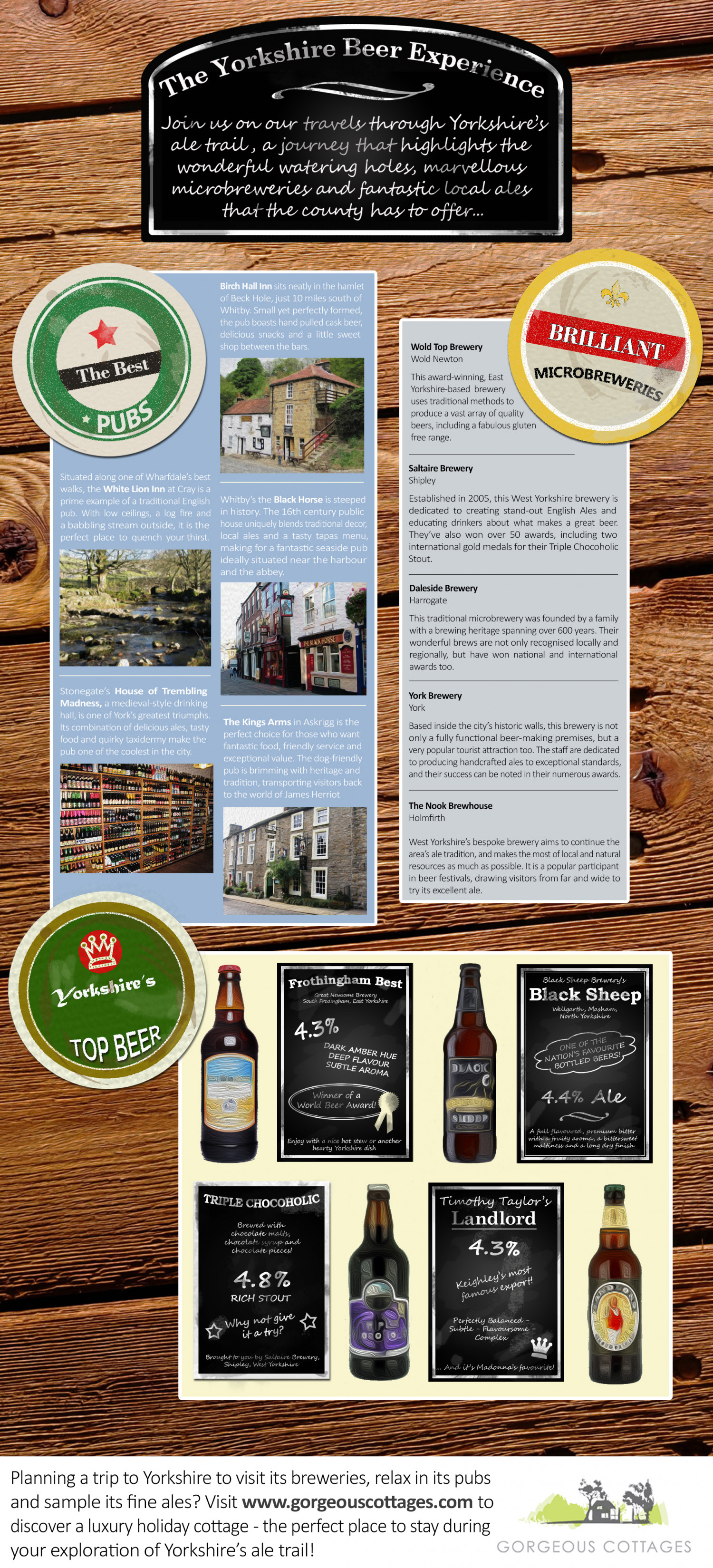 The Yorkshire Beer Experience Infographic