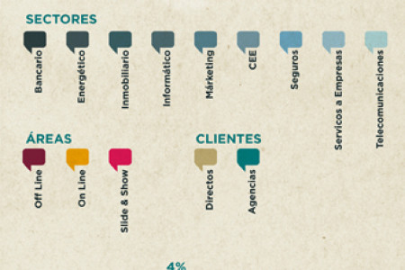 TheCorporateAgency Infographic