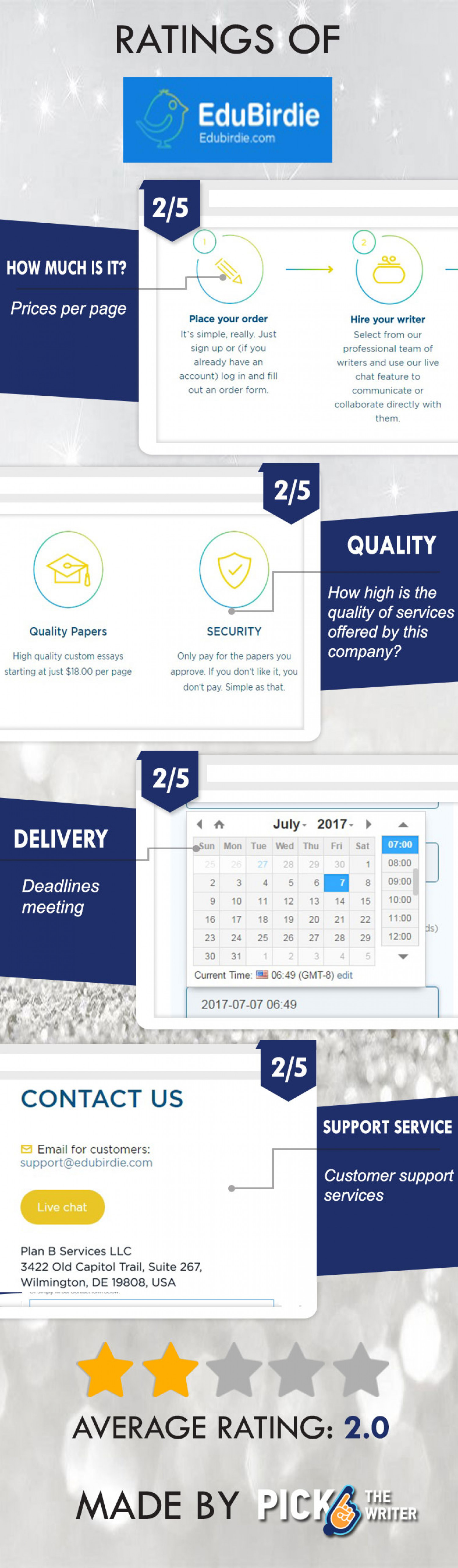 There are various sorts of essay writing providers focused on precise functions. How about EduBirdie learn together with PickTheWriter Infographic