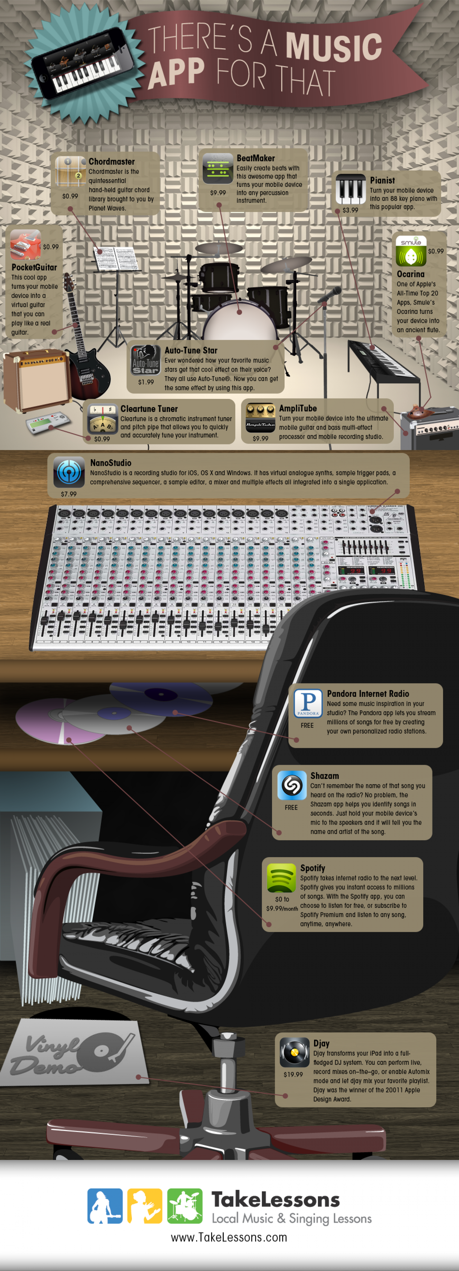 There is a Music App for That Infographic