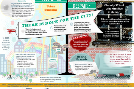 There is Hope for the City! Infographic