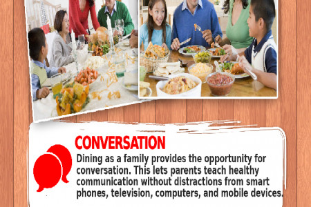 There's no time like family mealtime Infographic