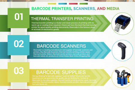 Thermal Transfer Ribbon Infographic
