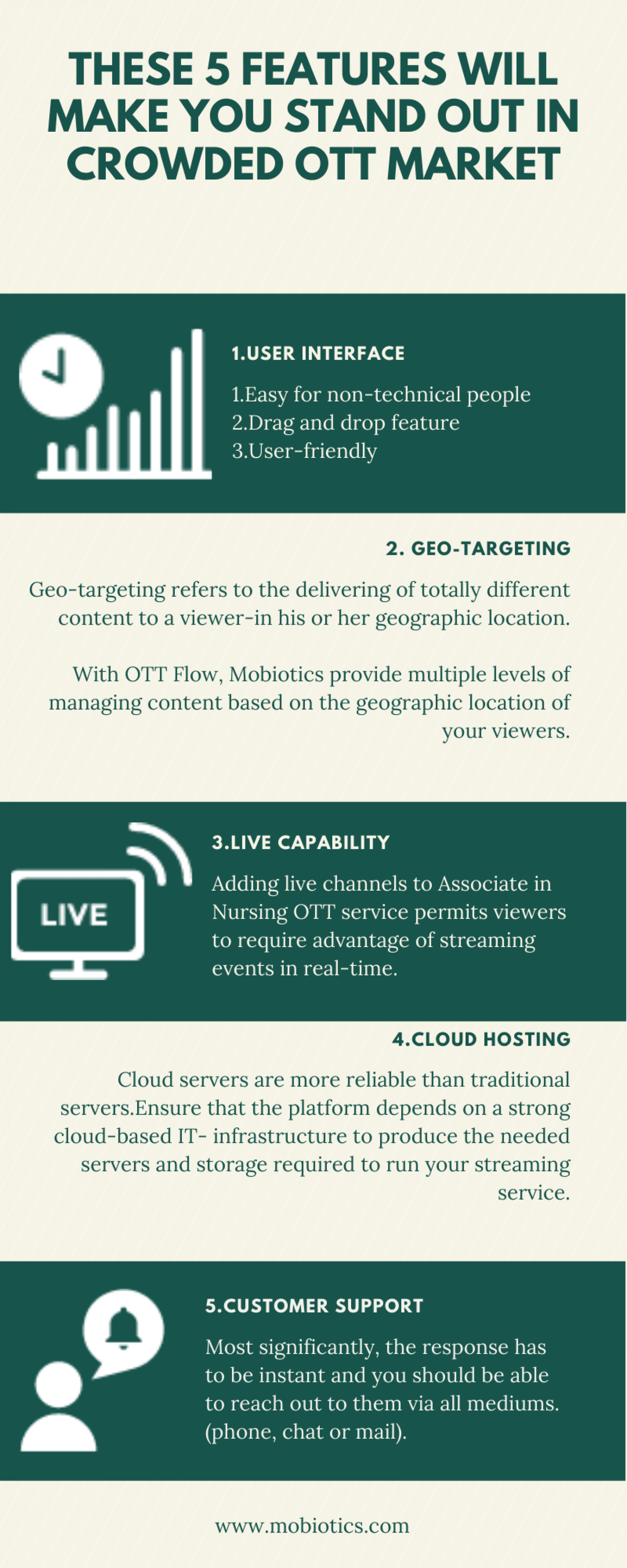 These 5 features will make you stand out in crowded OTT Market Infographic