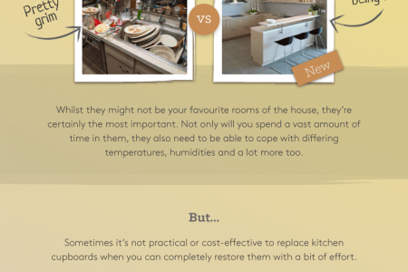 These restoration hacks could save you a fortune! Infographic