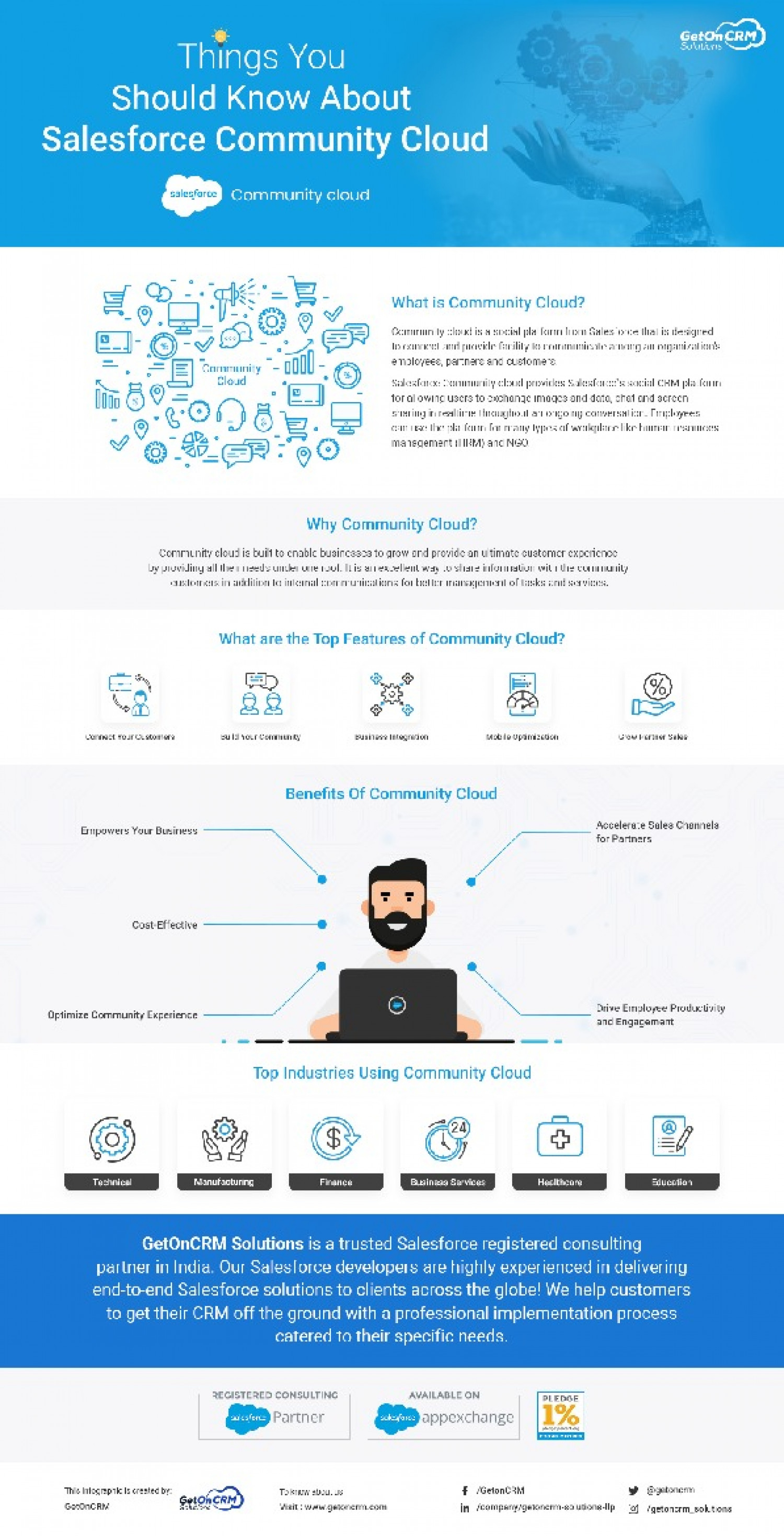 Thing You Should Know About Salesforce Community Cloud Infographic