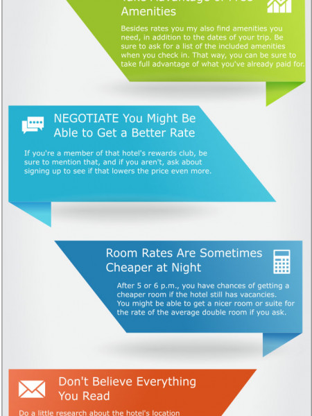 Things Hotels Don't Want You to Know Infographic
