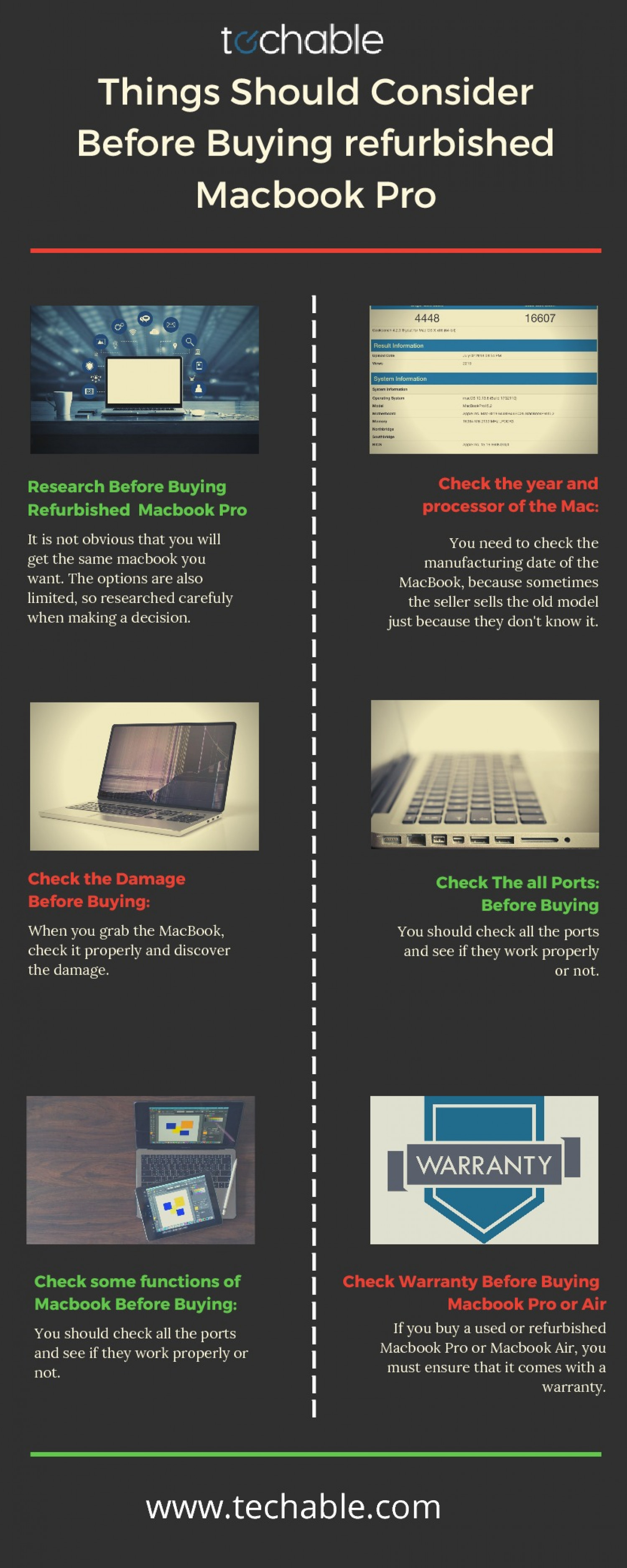Things Should Consider Before Buying refurbished Macbook Pro Infographic