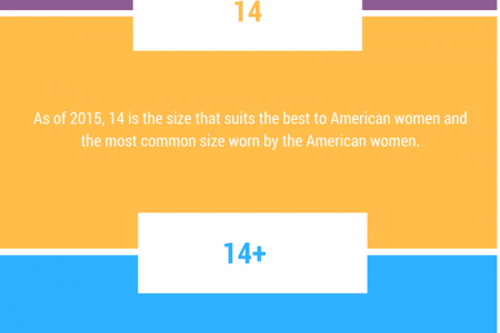 Things that every plus size women should know Infographic