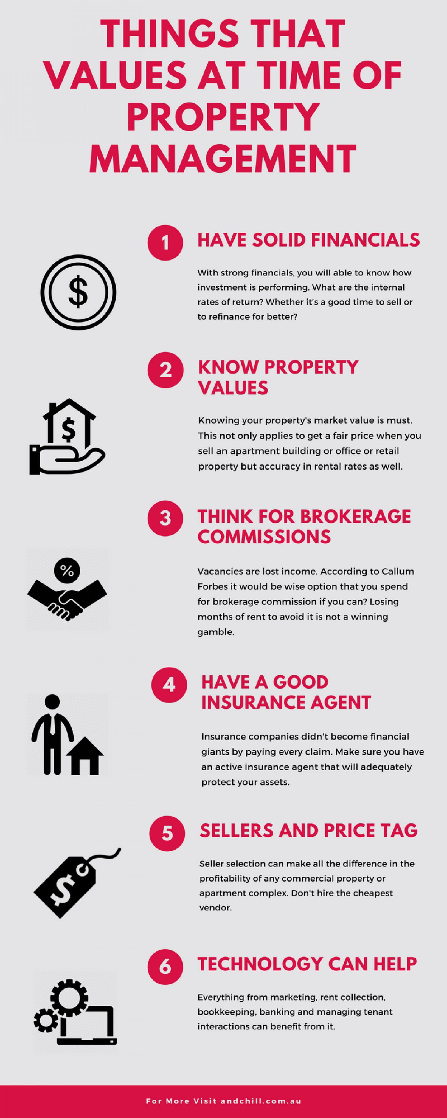 Things That Values At Time Of Property Management – Callum Forbes  Infographic