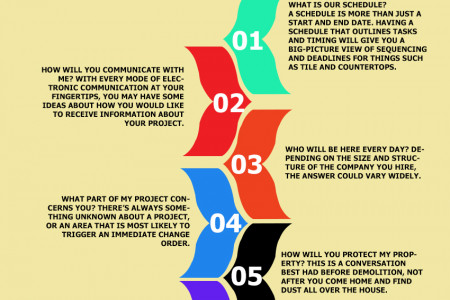 Things to Ask Your Contractor Before You Start Your Project Infographic