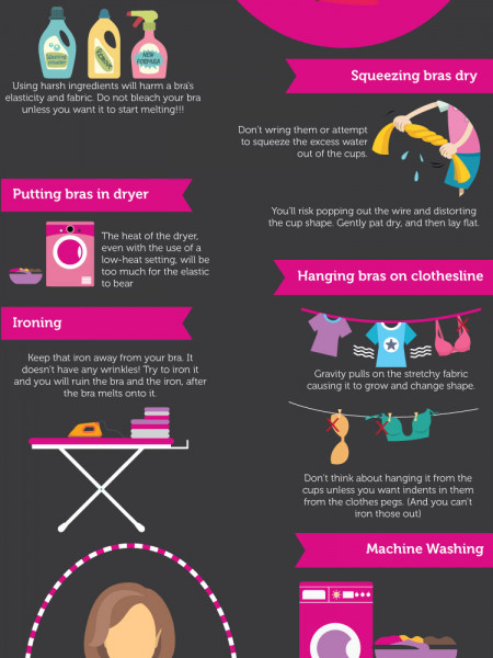 Things to avoid when washing a bra Infographic