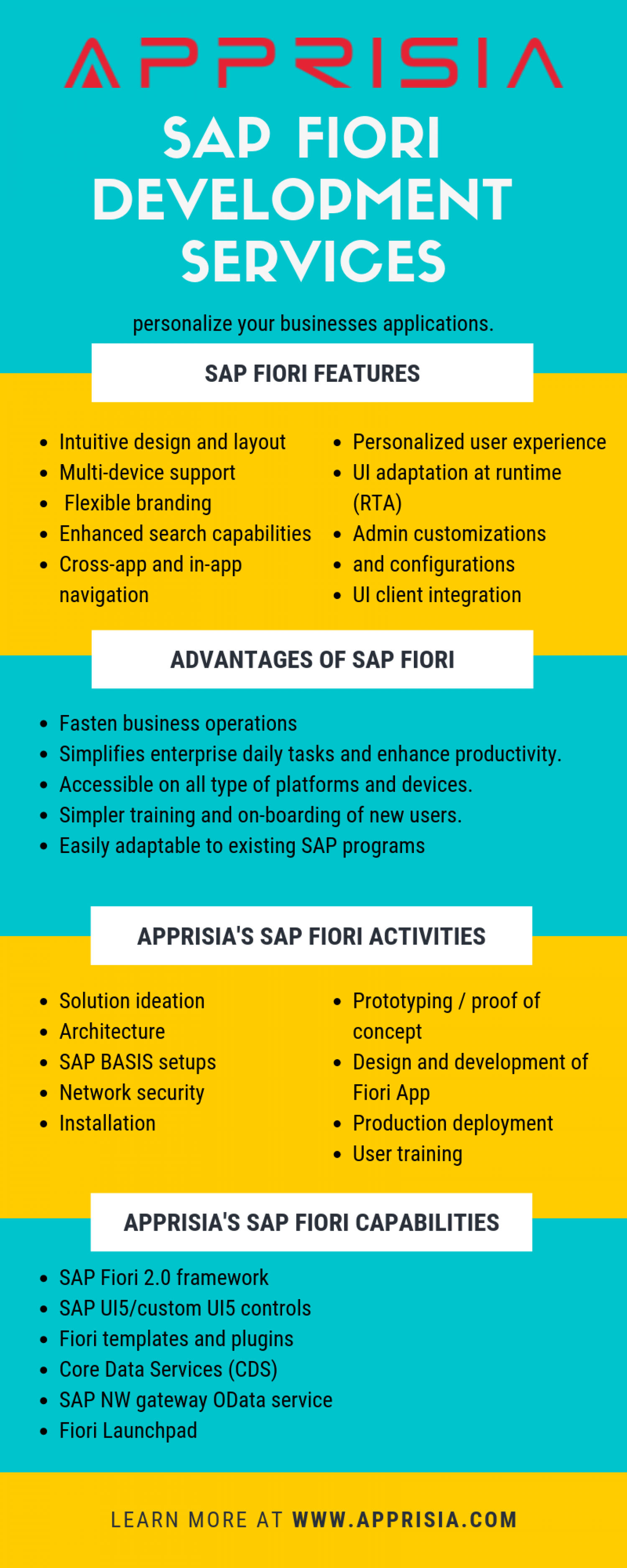 Things to be Consider Before Implementing SAP Fiori Applications Infographic