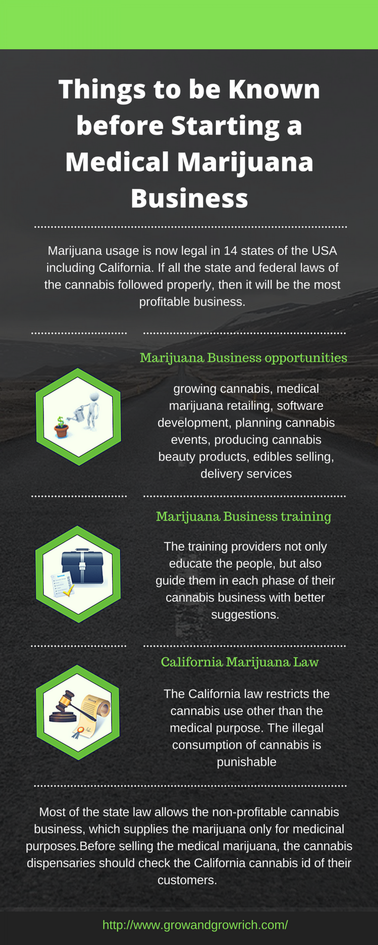 Things to be Known before Starting a Medical Marijuana Business