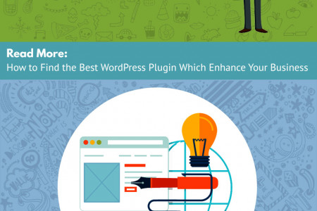 Things to Consider Before Choosing WordPress Business Website Theme Infographic