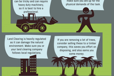 Things to Consider Before Doing Land Clearance Infographic