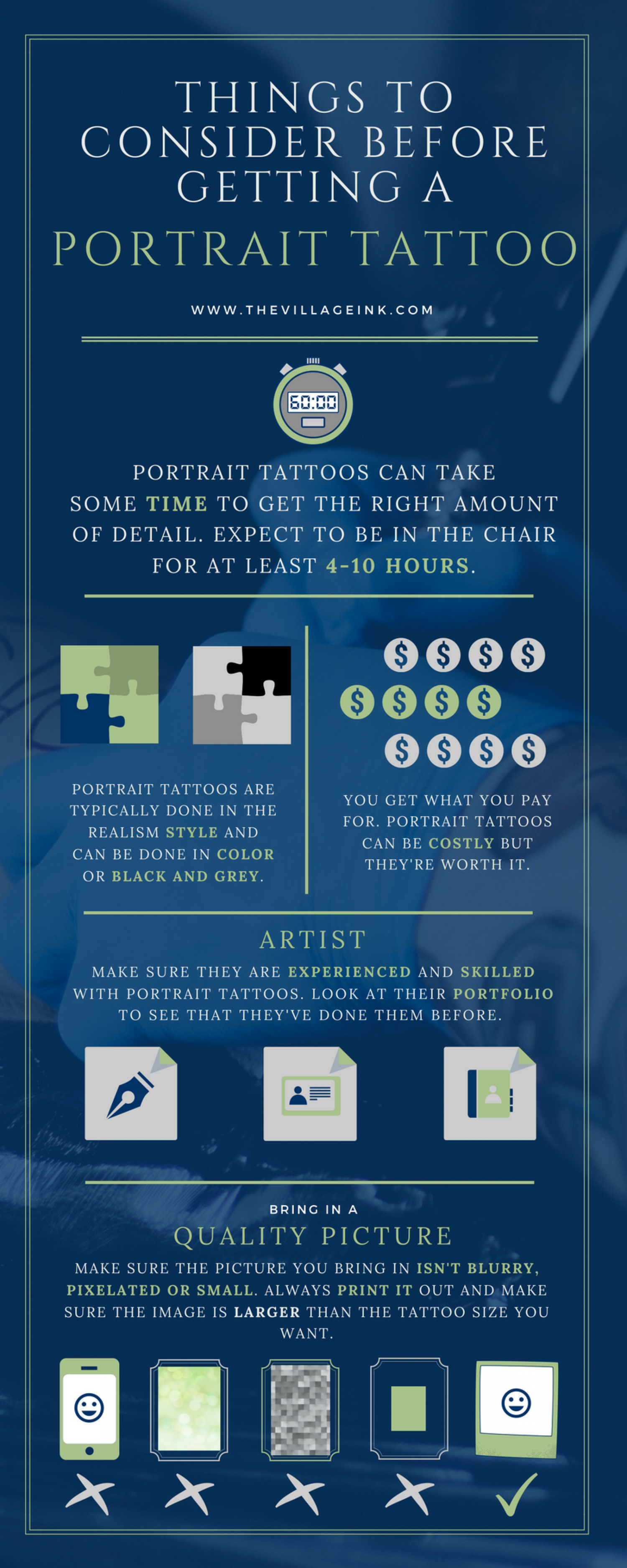Things To Consider Before Getting A Portrait Tattoo Infographic