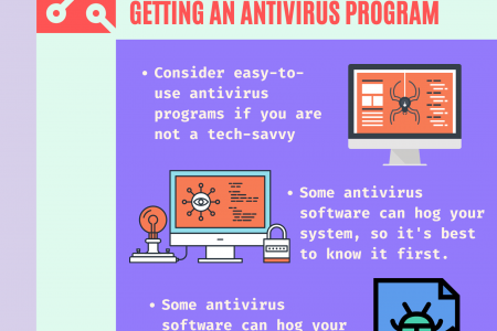 Things To Consider Before Getting An Antivirus Program Infographic