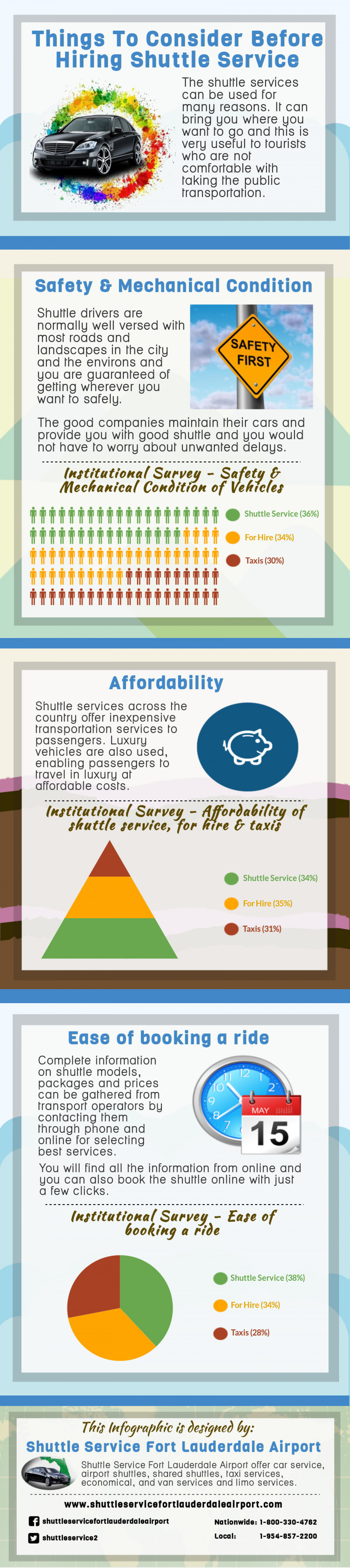 Things To Consider Before Hiring Shuttle Service Infographic