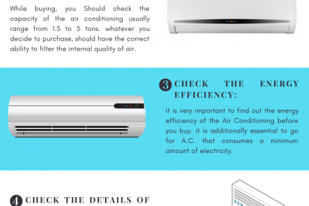 Things To Consider Before You Buy An Air Conditioning Infographic