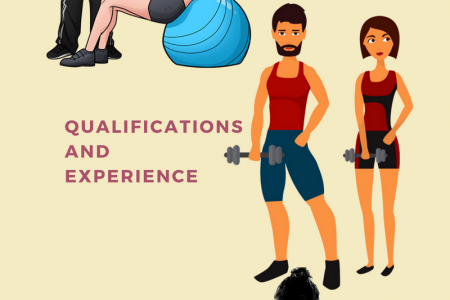 Things to Consider for Choosing the Right Personal Trainer Infographic