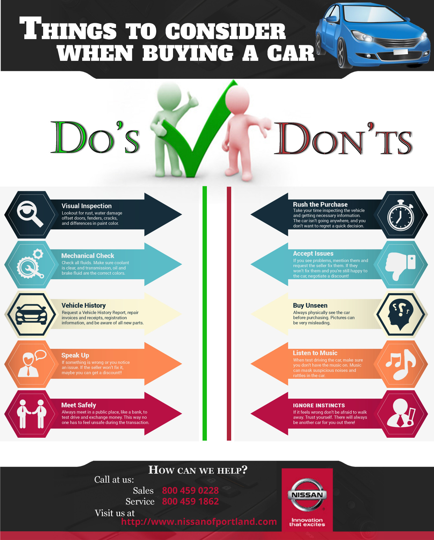 Things To Consider When Buying A Car.